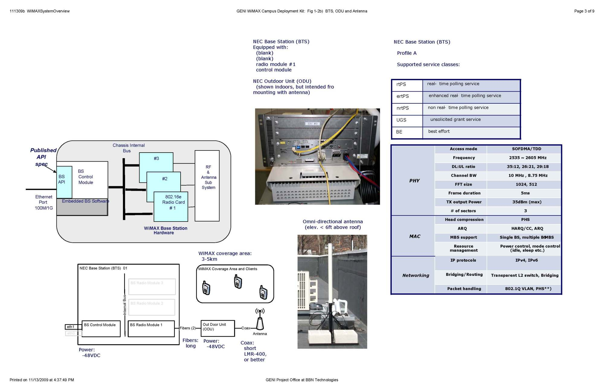 hight resolution of visio 111309b wimaxsystemoverview page 3 jpg 397 7 kb added by hmussman bbn com 9 years ago