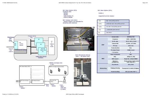 small resolution of visio 111309b wimaxsystemoverview page 3 jpg 397 7 kb added by hmussman bbn com 9 years ago