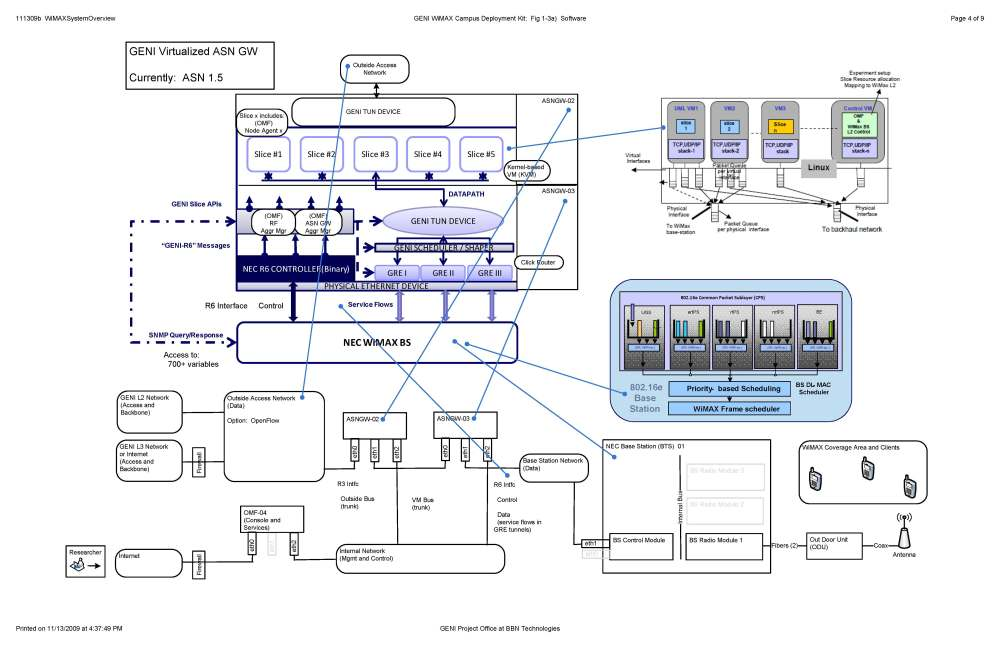 medium resolution of tmg visio diagram wiring diagrams best visio diagrams tmg visio diagram