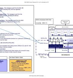 visio 111309b wimaxsystemoverview page 5 jpg 542 7 kb added by hmussman bbn com 9 years ago  [ 3400 x 2200 Pixel ]