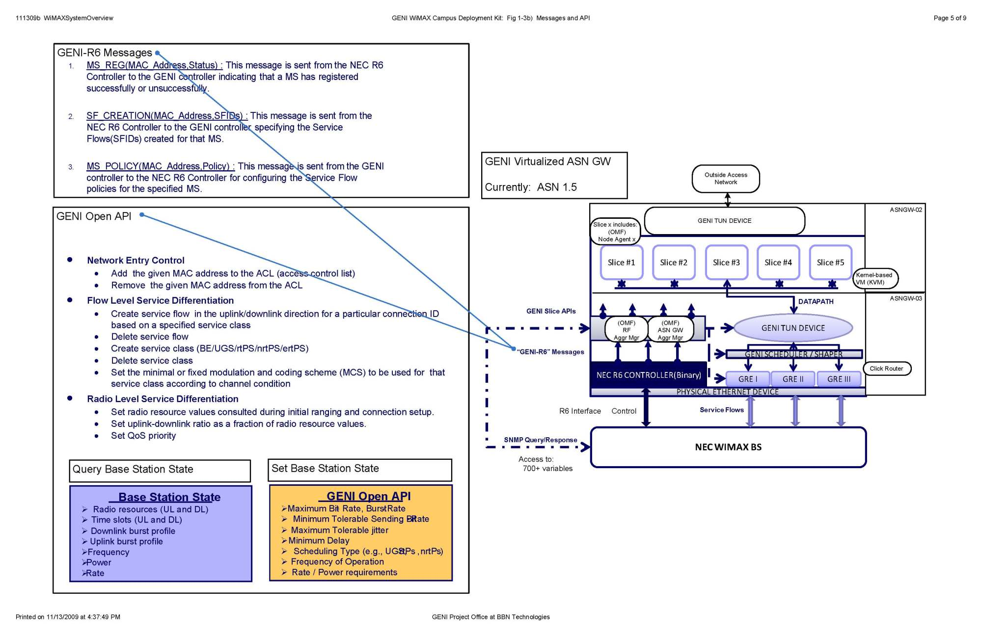 hight resolution of visio 111309b wimaxsystemoverview page 5 jpg 542 7 kb added by hmussman bbn com 9 years ago