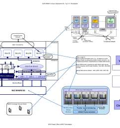 visio 111309b wimaxsystemoverview page 6 jpg 496 5 kb added by hmussman bbn com 9 years ago  [ 3400 x 2200 Pixel ]