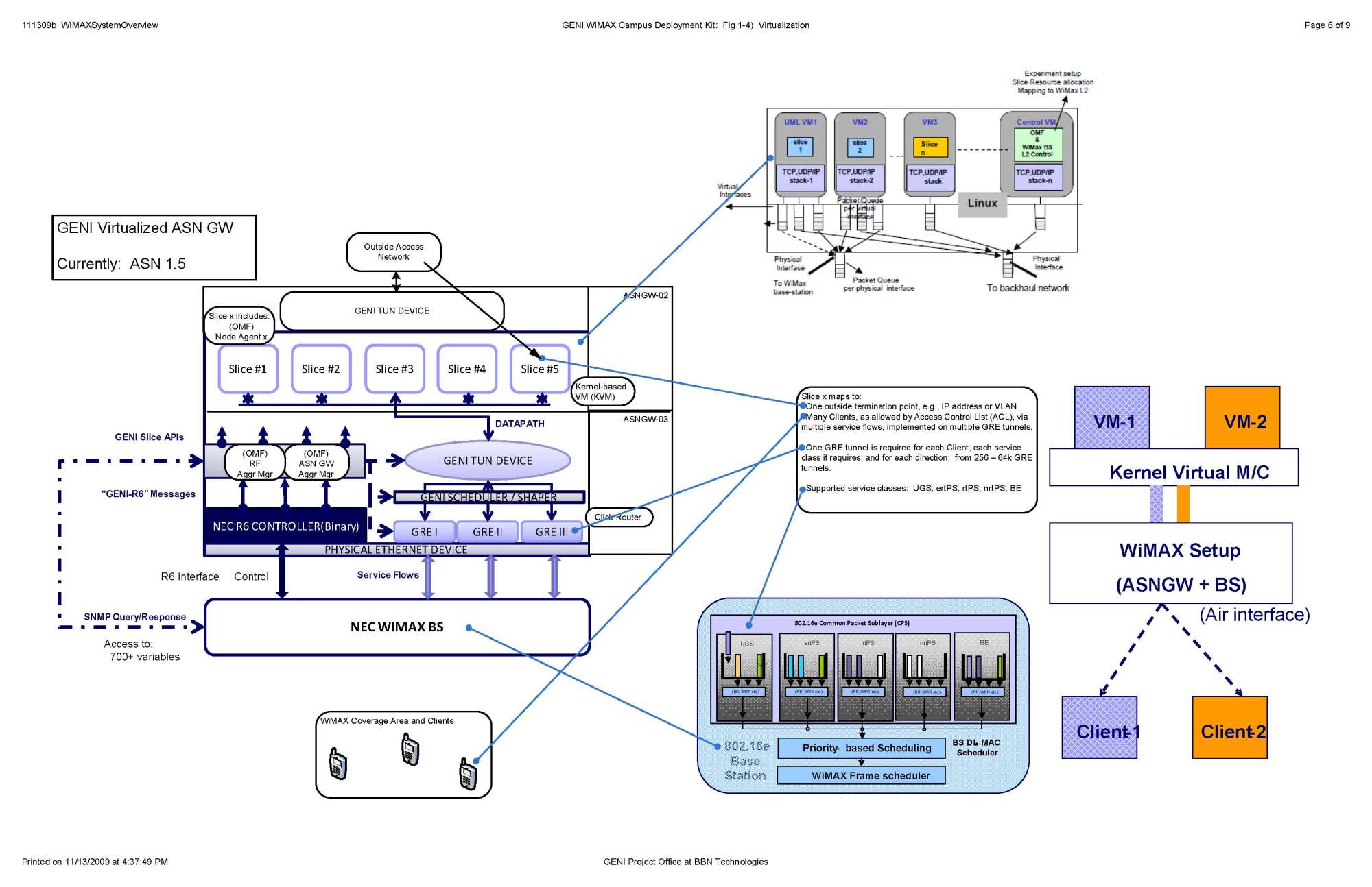 hight resolution of visio 111309b wimaxsystemoverview page 6 jpg 496 5 kb added by hmussman bbn com 9 years ago