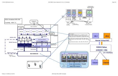 small resolution of visio 111309b wimaxsystemoverview page 6 jpg 496 5 kb added by hmussman bbn com 9 years ago