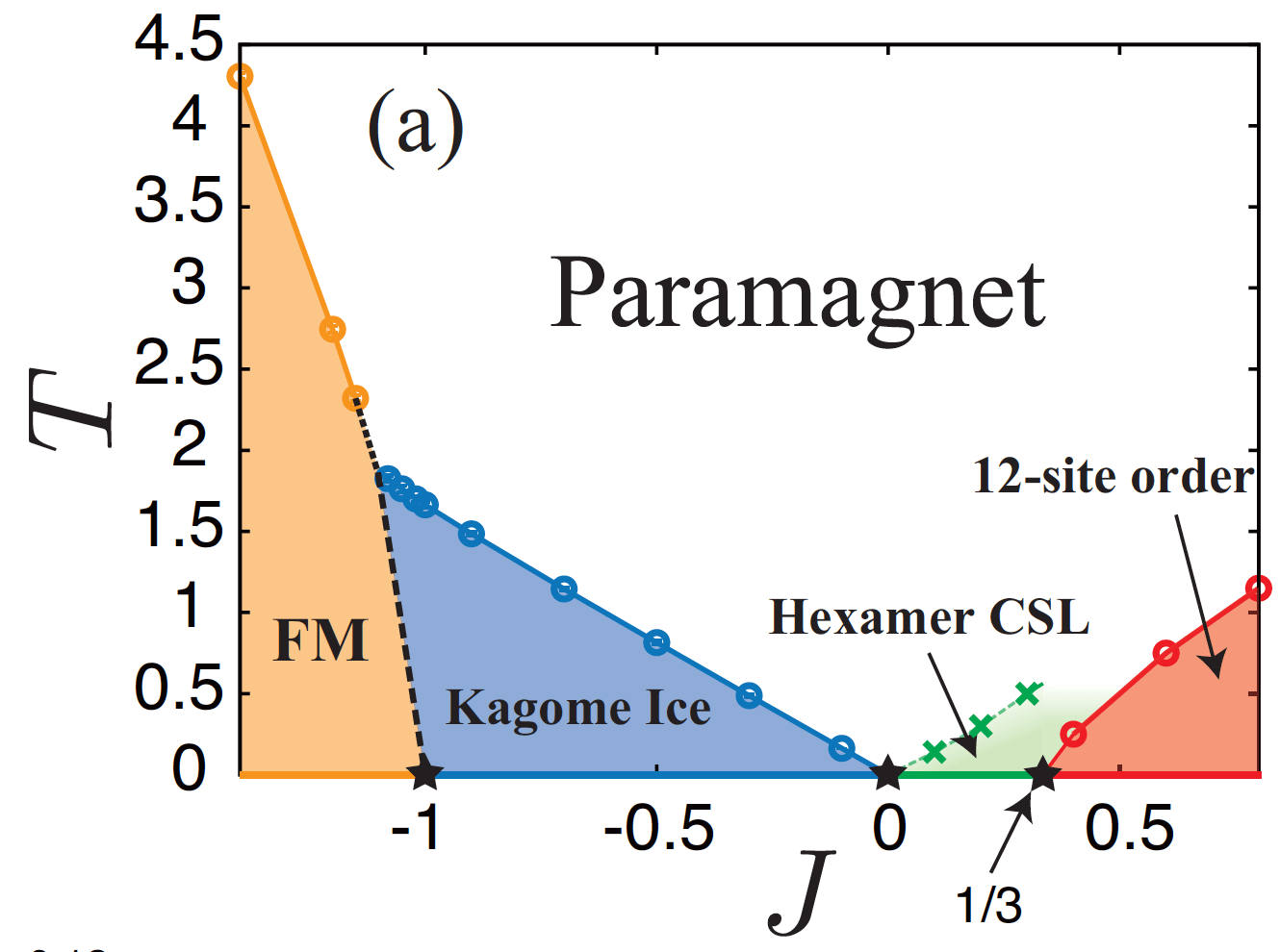 phase diagram of graphene cdi wiring fy2016 annual report oist groups