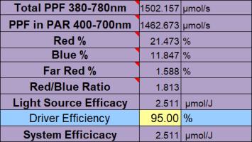 Excalibur King Series S2 Spectrum Output Graph