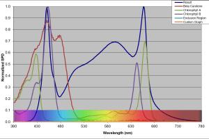 Excalibur King Series S3 Spectrum Image