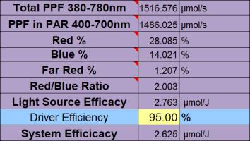 Excalibur King Series S3 Spectrum Output Graph