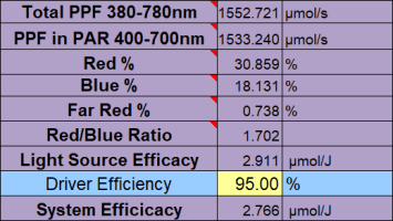 Excalibur King Series S1 Spectrum Output Graph