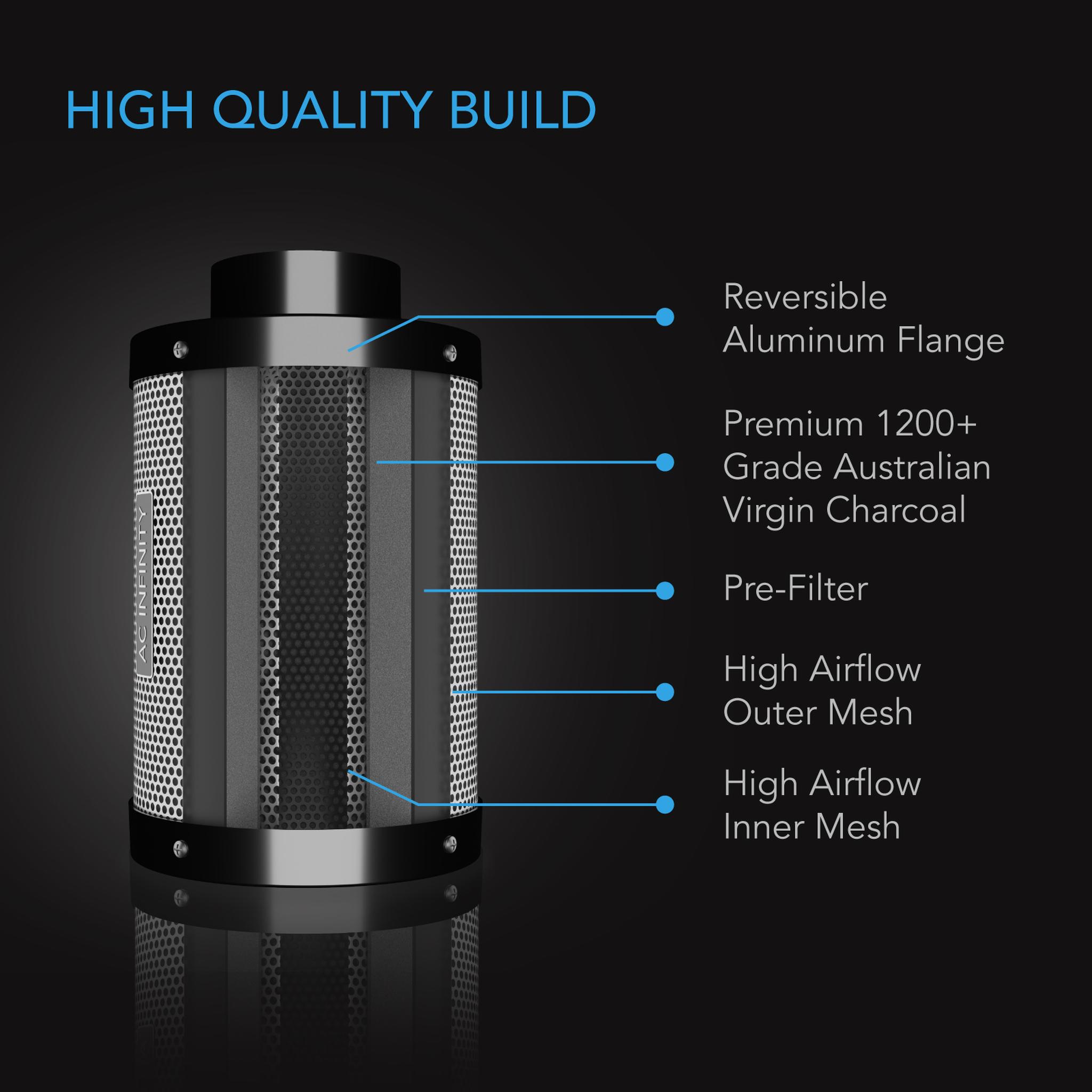 High Quality Build