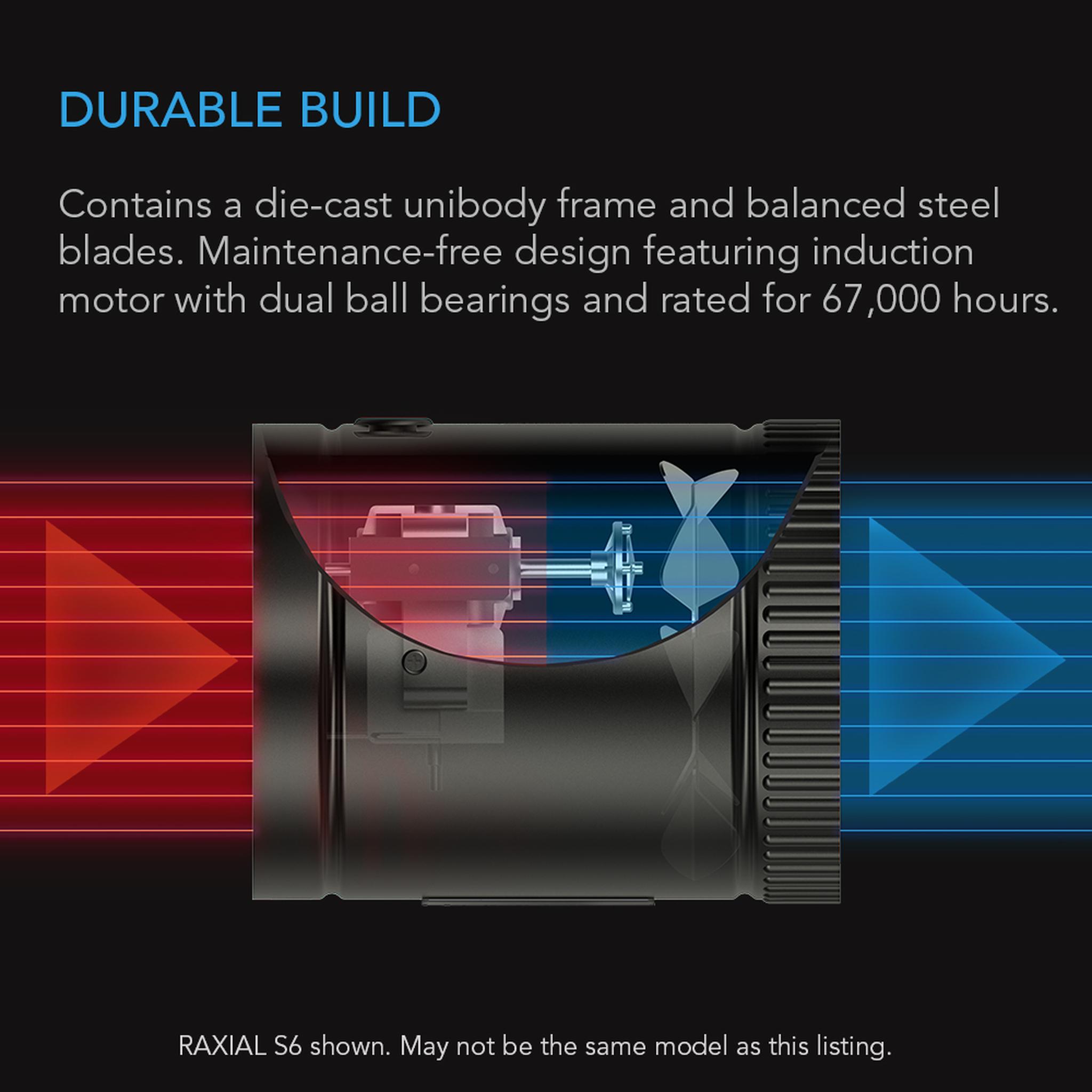 Durable Build