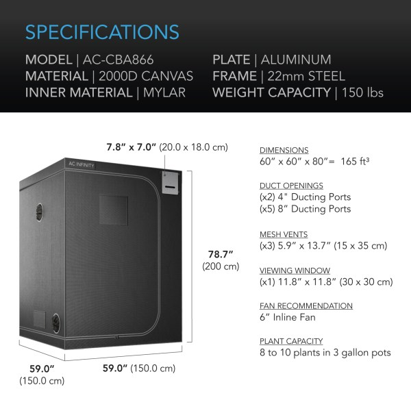 Cloudlab 866 Specifications