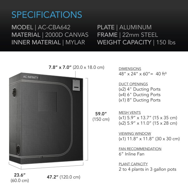 Cloudlab 642 Specifications