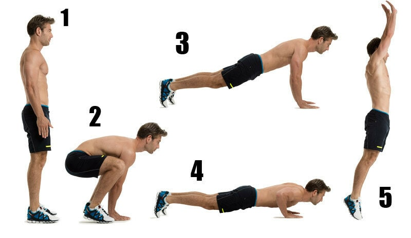 Burpees Home Sports Program for Beginners