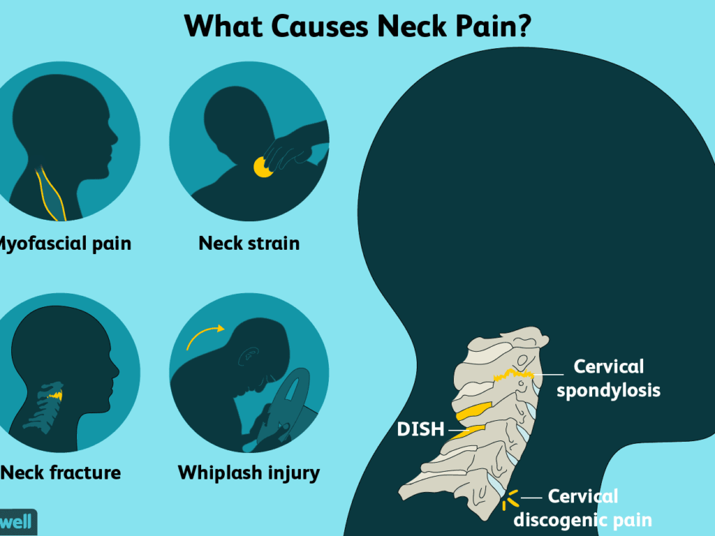 What are the causes of neck pain? Neck pain diagnosis and treatment
