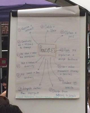 Introduction to Permaculture Workshop