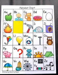 Guess my letter alphabet game to use with this printable sheet also the best free chart rh growingbookbybook