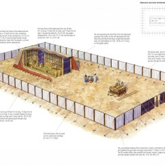 Diagram Of The Tabernacle Moses 2 Humbucker Wiring Video And Pictures  Growing Godly Generations