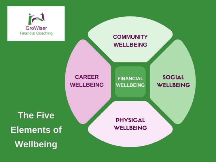 The five elements of wellbeing
