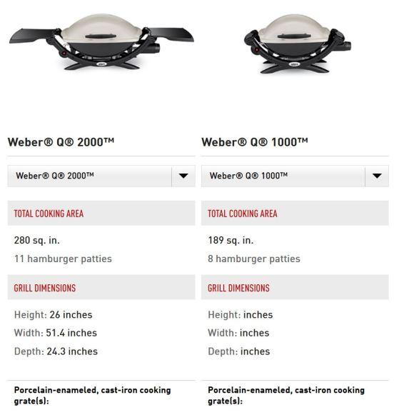 model-comp-weber