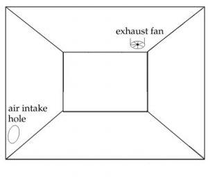 Grow Room Wiring Diagram Grow Room Ventilation Diagram