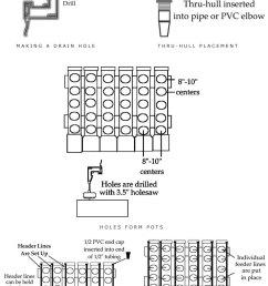 assembling diy pvc hydroponic pipe system [ 750 x 1334 Pixel ]