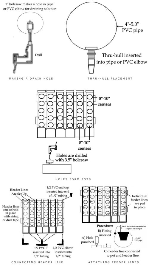 small resolution of assembling diy pvc hydroponic pipe system