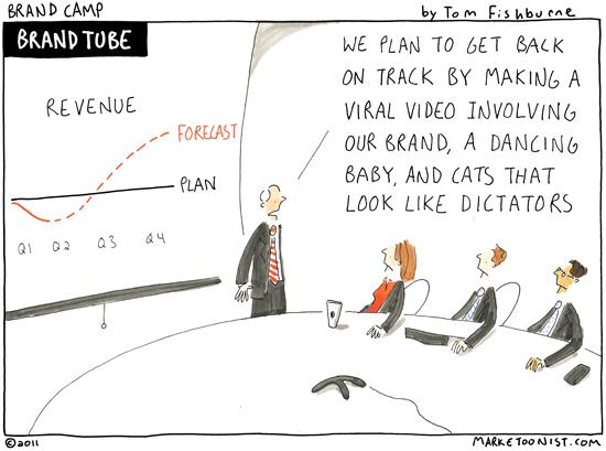 Viral Marketing: Using Viral Social Media to Create Viral