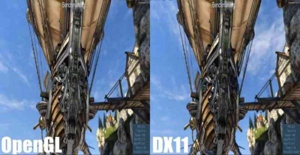 Directx vs OpenGL vs Vulkan