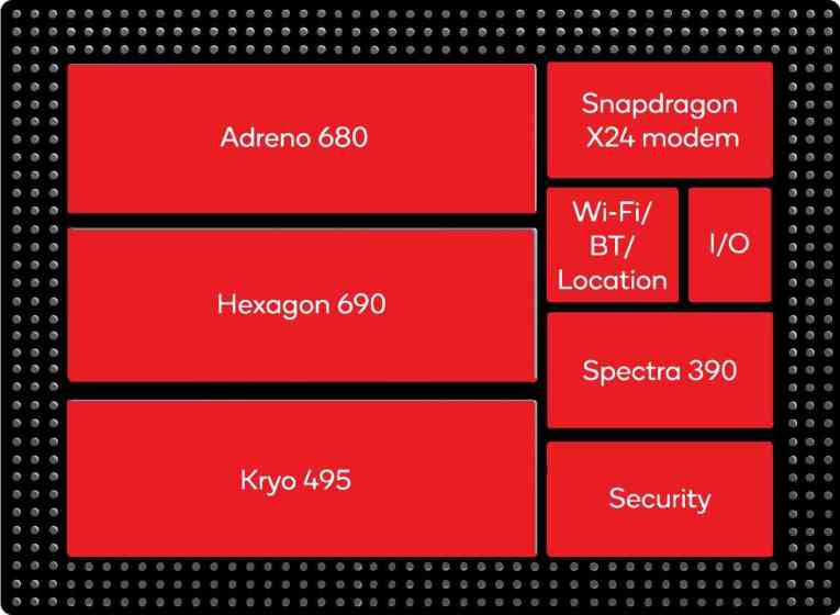 Most Powerful 7nm Qualcomm chip Snapdragon 8cx for Windows 10