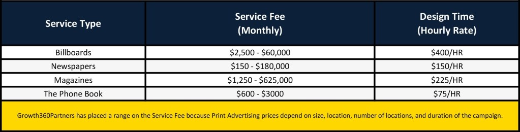 rketing Pricing Services-12