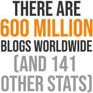 600 million blogs in the world today