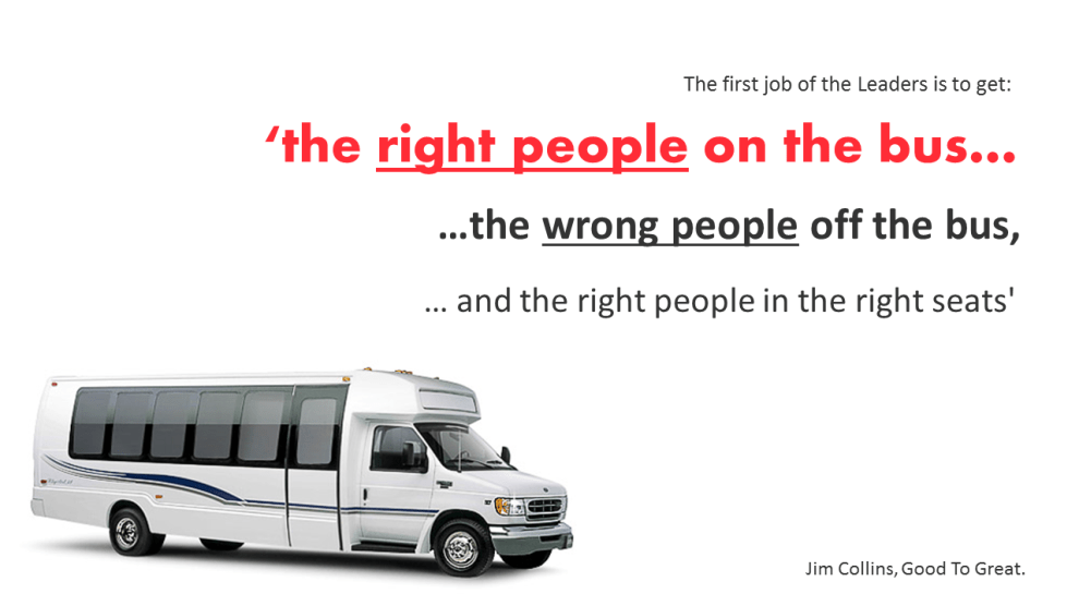 Do You Have The Right People On The Bus?