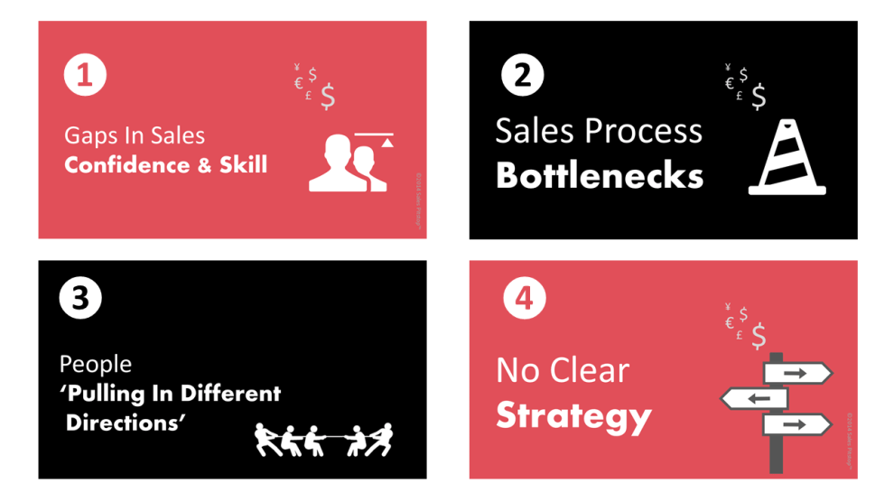 sales manager motivations