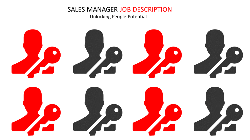 Manager Role