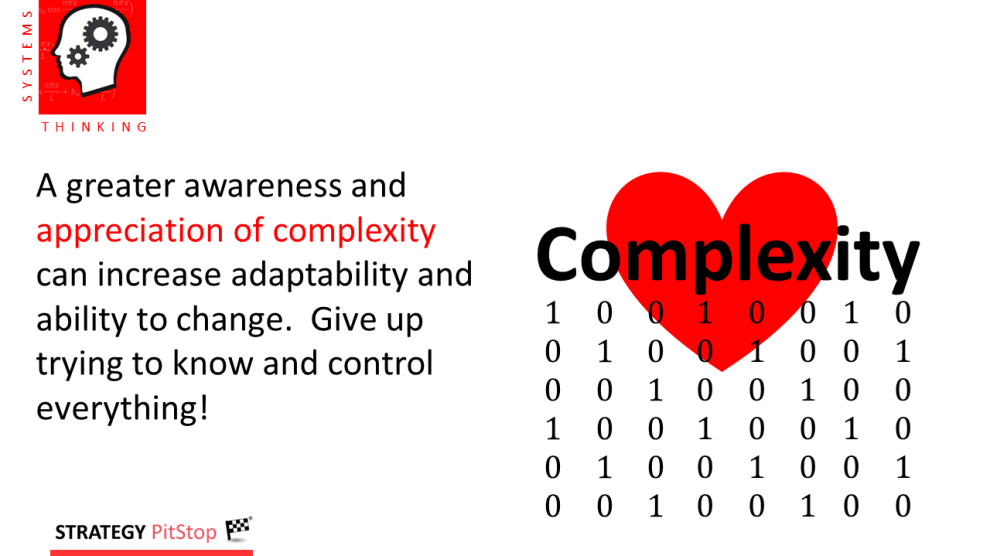 Embracing complexity in growing your business