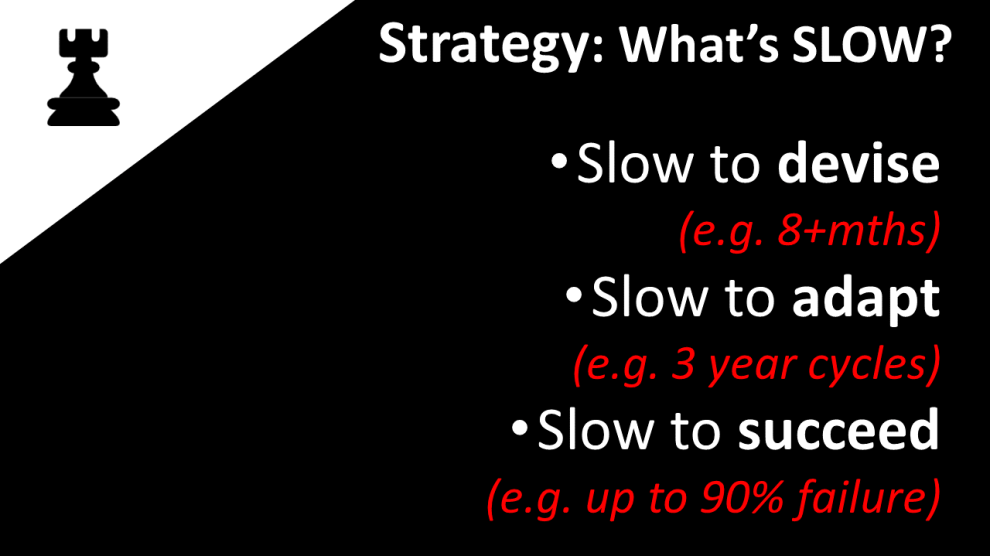 How slow is slow strategy?