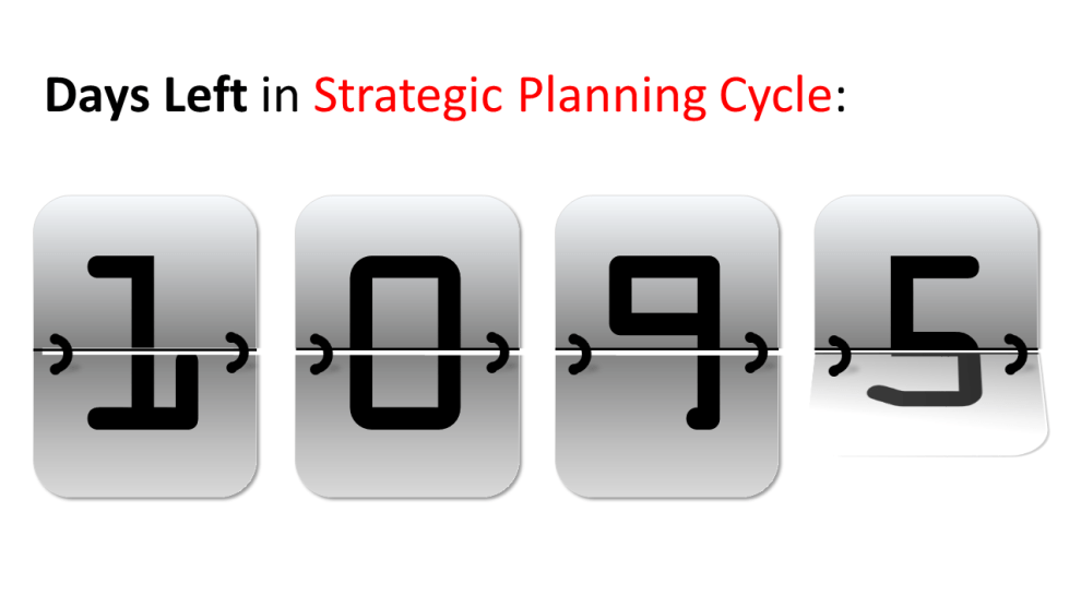 Planning Cycle