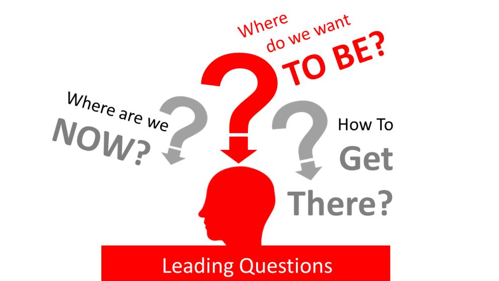strategic leadership-3questions3