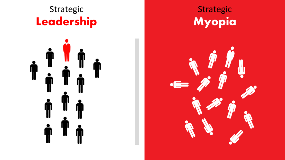 strategic-myopia