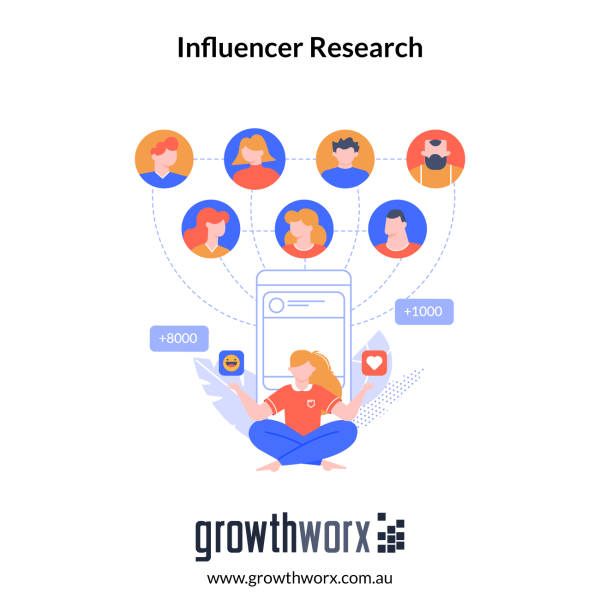 We will research the top influencers for your market 1