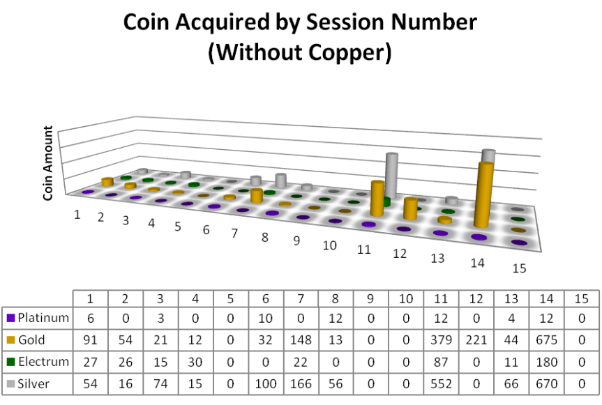 Coin_Acquired_By_Session_Without_Copper_01_15