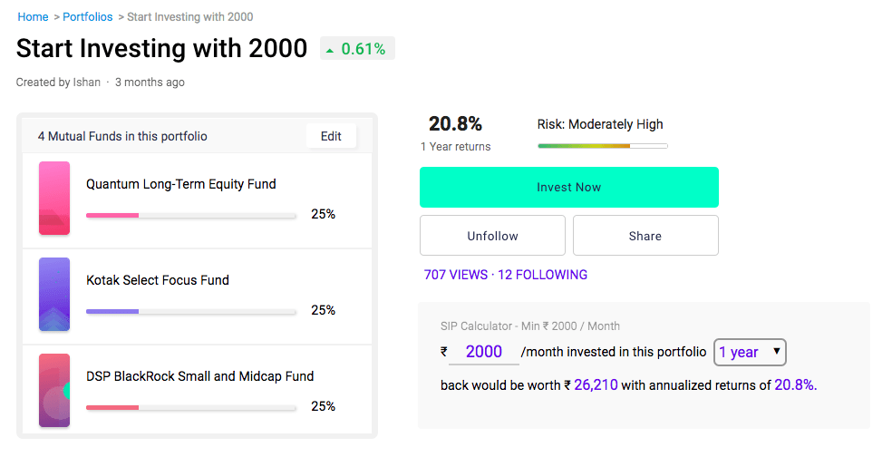 mutual funds to invest rs 2000