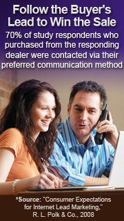 Follow the Buyer's Lead to Win the Sale - 70% of study respondents who purchased from the responding dealer were contacted via their preferred communication method