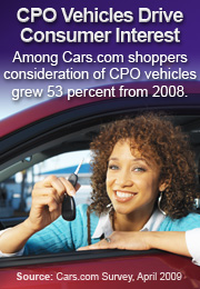 CPO Vehicles Drive Consumer Interest