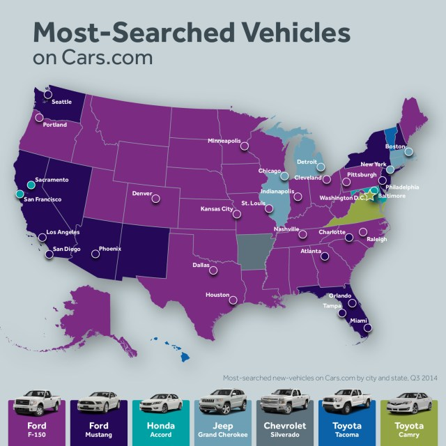 Cars.com most-searched vehicles by city and state