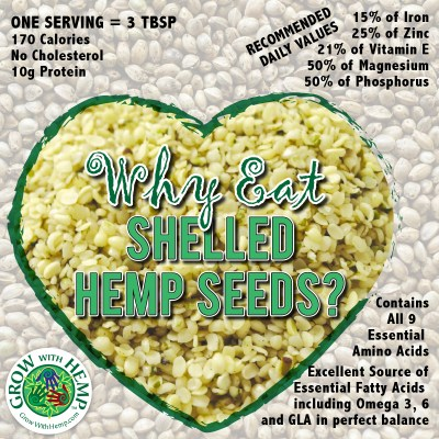 GrowWithHemp.com