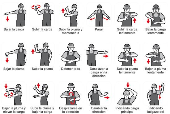 Señales de mano para operacion de gruas- Nueva Version