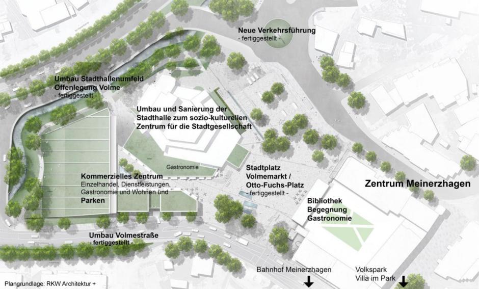 """Meinerzhagen, neues Innenstadtquartier © Skizze: """"RKW Architektur +"""""""