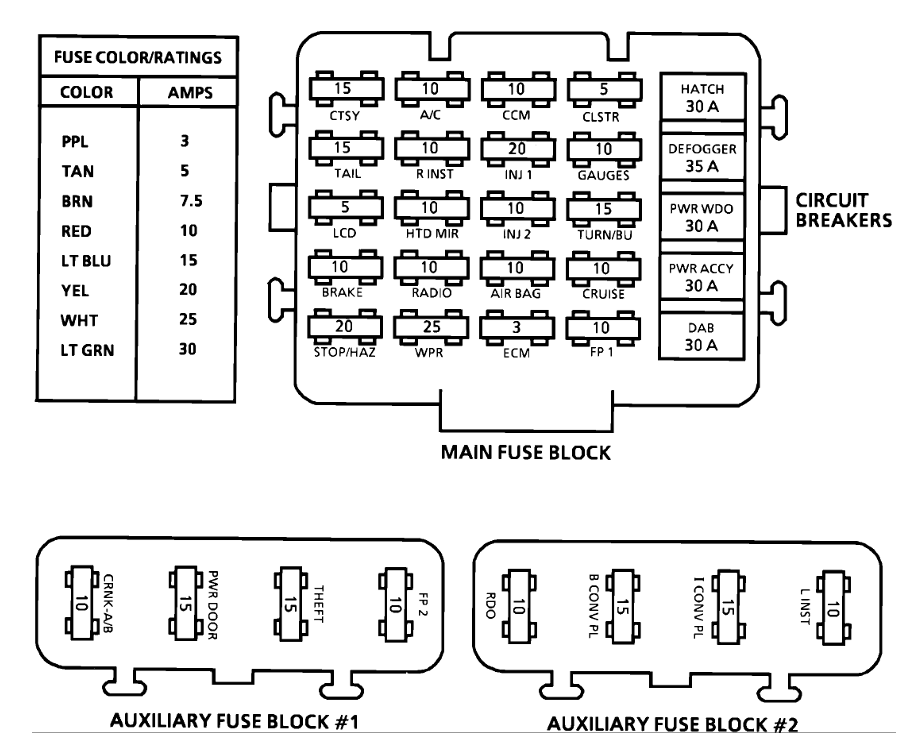 791 bypass module wiring diagram bulldog info vehicle ford